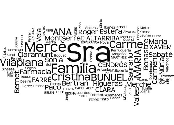 Wordle. Agraiments